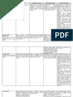 CORRIENTE PEDAGOGICA WGC.pdf