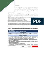 Analisis COBIT - Sintesis y Diagnostico