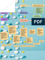 mapa conceptual farmacos