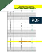 Backtesting Divergencias a favor de la media movil de 200- 5min-- 15 min = stop de 30 puntos fijo