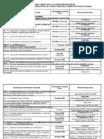 Calendar Orientativ Lansari POS CCE 2010