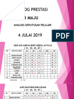 DIALOG PRESTASI 3M 2019.pptx