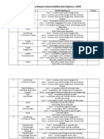 Rancangan Tahunan PI Ting. 3, 4 & 5