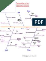 5M d'essai analyse granulométrique des sols