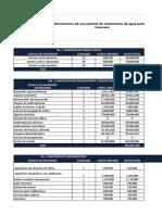 analisis financiero planta de tratamiento