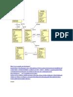 Diagram Clases