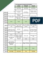 praxis schedule