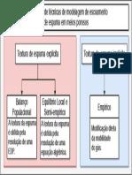 FOAM_MODELS_No_Imgs_pt.pdf