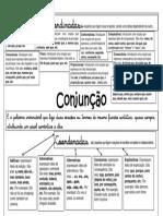 conjunçoes - mapa mental