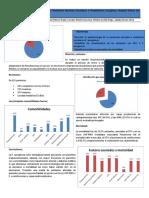 Epidemiología de Neumonía Asociada a Ventilación Mecánica Secundaria a Pseudomonas aeruginosa2