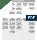 Clasificación y tipos de hoteles.docx