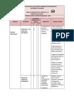 AUTOEVALUACION GESTION PEDAGOGICA  2018 REVISADO Y AJUSTADO