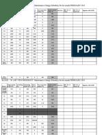 Maintenance Charge sheet.xlsx