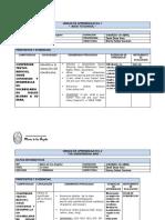 UNIDAD  1 PRI 2019.docx