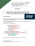Municipales, questionnaire de la Prévention routière