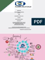 MAPA MENTAL NORMA ISO 9001-2015 (1)