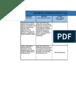 cuadro plan prospectivo y estrategico.