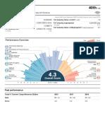 INDONESIA Profile_WEF_TTCI_2019