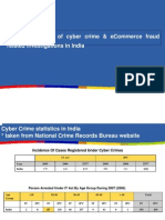 Cyber Crime Examples