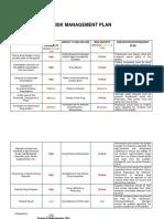 383561112-Risk-Management-Plan.docx