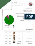 بوابة الحكومة المصرية - احصائيات نتيجة الانتخابات الرئاسية 2005