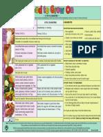 FoodToGrowOn04-09-08.pdf