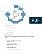SAP MM Module Process Flow-2020