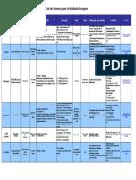 bourses-pour-etudiants-etrangers-2012.pdf