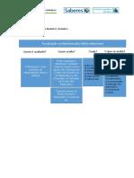 Resposta da atividade 1 do Módulo II  (1).pdf