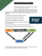 ARTICLE SUR LE SYSTÈME D'INTEGRATION-2