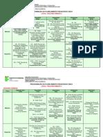 Programação do Planejamento Pedagógico_atualizada