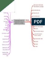 A_atividade_orientadora_de_ensino_como_unidade_entre_ensino_e_aprendizagem_.pdf