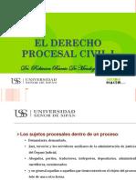 CLASE 1 DERECHO PROCESAL CIVIL