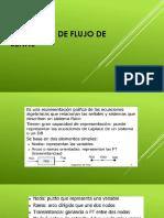 DIAGRAMA DE FLUJO DE SEÑAL