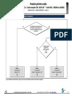 112 a) Produits périmés acides v1-2013.pdf