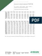 tableau conversion sonde PT100