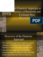 rate of exchange & bop elasticity.ppt