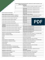 Tablitsy_Prestuplenia_i_nakazania_Rus.pdf