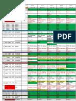 Laporan Harian 28 02 to 03 03 2020.pdf