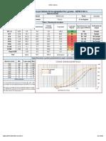 Análisis Granulométrico del Agregado Fino.pdf