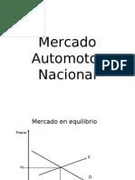 mercado automotriz