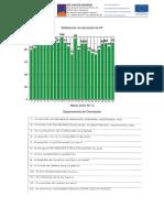 Avaliación da satisfacción do alumnado de FP 2020