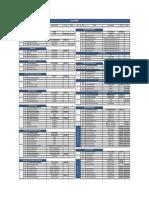 Copia de Rol de anexos 2020