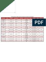 Caracteristicas y Diferencias de Los Microprocesadores Mas Actuales de Manuel