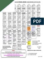 letras_portugues_literaturas_licenciatura.pdf