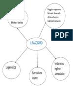 mappa fascismo.docx