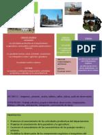 UNIDAD 4 Cuáles son las actividades productivas de nuestro departamento.pptx