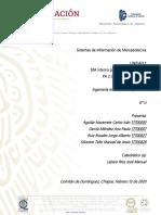 SIM interno para una organización PA2