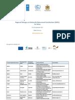 final-participants-list-regional-dialogue-ndcs-for-rabat-morocco-201709-africa
