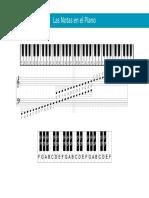 Las-Notas-en-el-piano.pdf